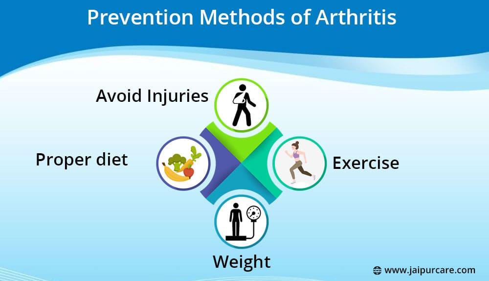 Prevention of Arthritis