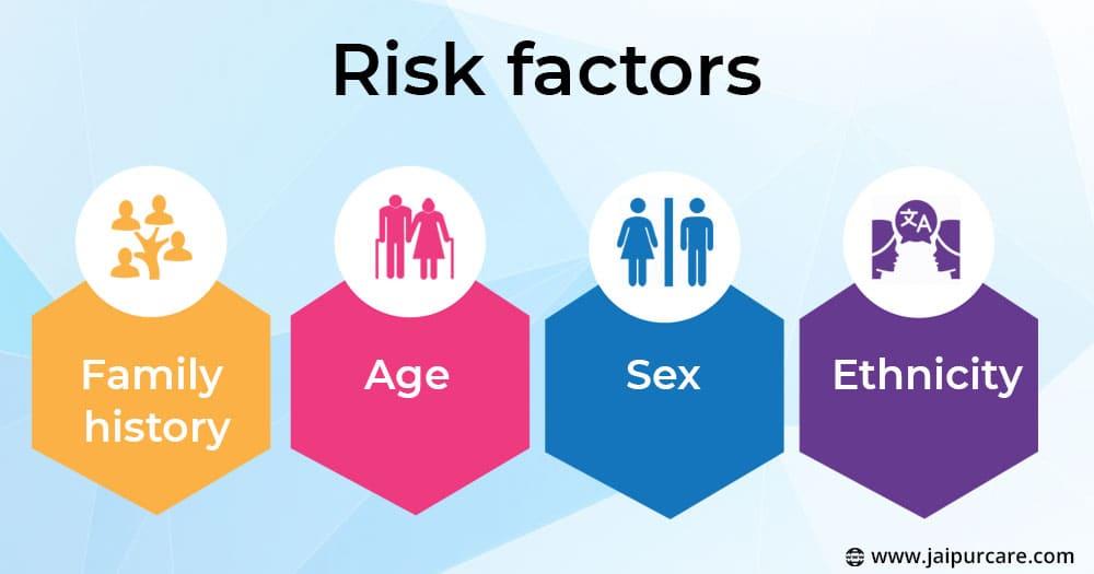 Risk Factors of Ankylosing Spondylitis